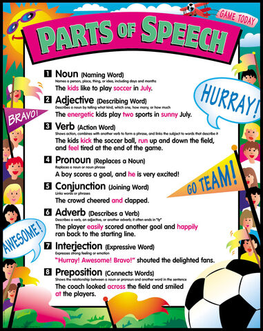 File:Parts of speech.jpg