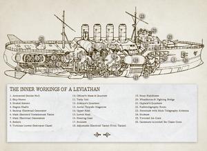 LeviathanInnards