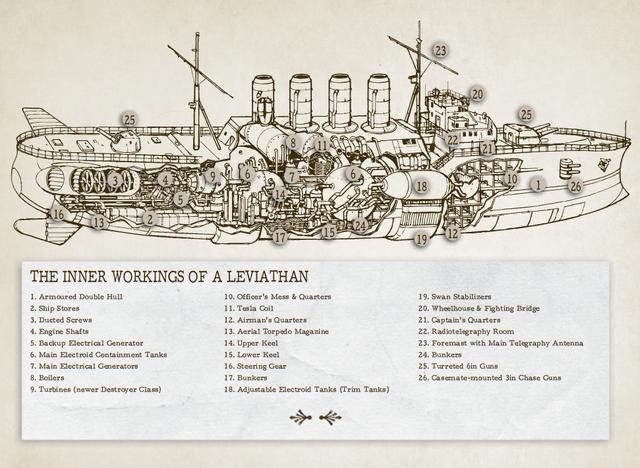 File:LeviathanInnards.png