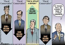 Fiscal-responsibility