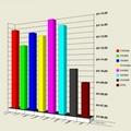 File:Stats.jpg