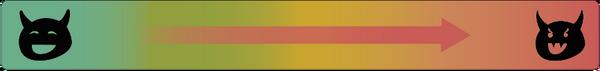 RiskLevelScreenshotBar