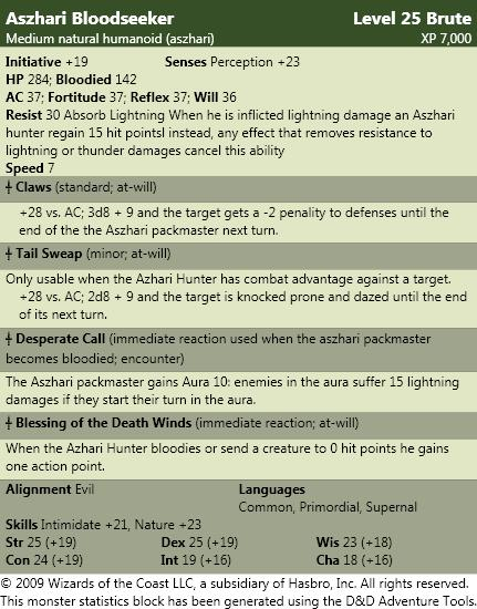Aszhari Bloodseeker