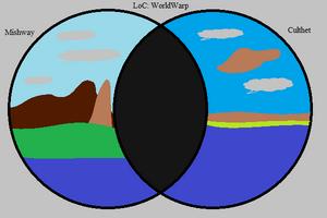 LoC- WorldWarp