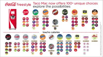 TacoMac Menu for Coca-Cola Freestyle