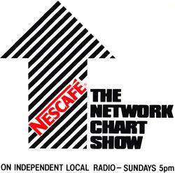 Network Chart 1987b