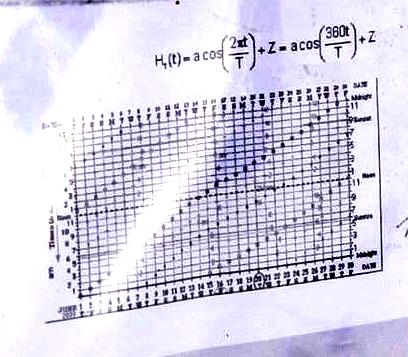 Schematic Graph1.jpg