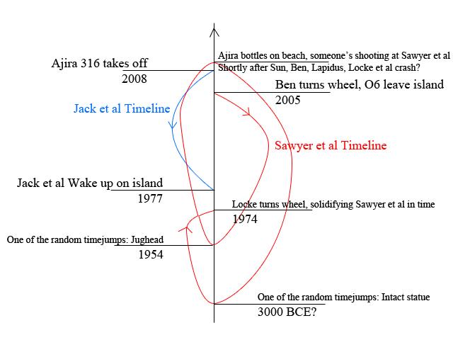 File:Timeline copy.jpg