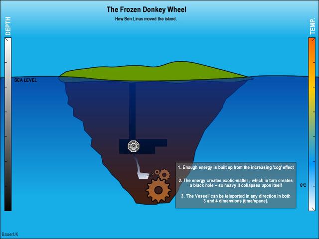 File:Frozendonkeywheel2.jpg