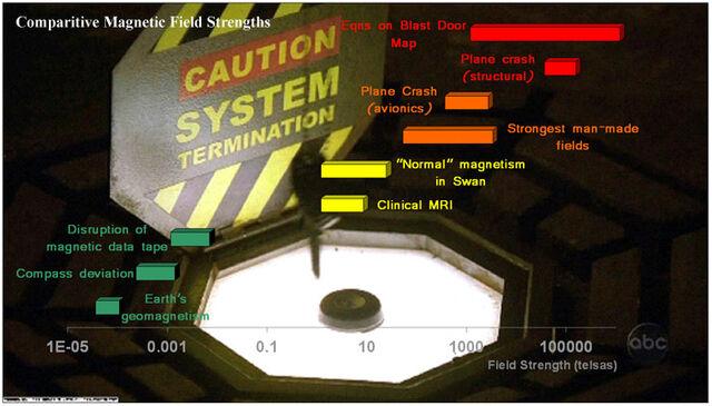 Archivo:Island magnetism comparison.jpg