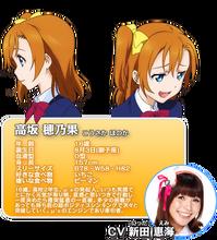 Kousaka Honoka Character Profile