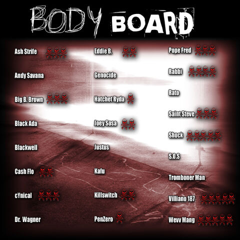 File:Bodyboard6.jpg