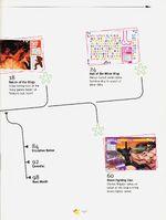 Retro Gamer Issue 1 Contents 2