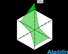 File:Test aladdin stats.png