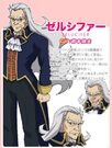Kaitou Tenshi Twin Angel Zelucifer profile