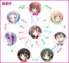 Koreha Zombie Desuka Relationships profile