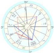 Natal-chart