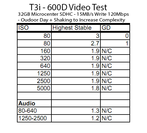 File:T3i-Micro32GBC10.png
