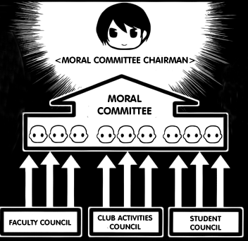 File:Committee.png