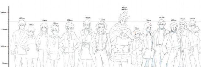 File:Majin Bone Characters Height Projection.jpeg