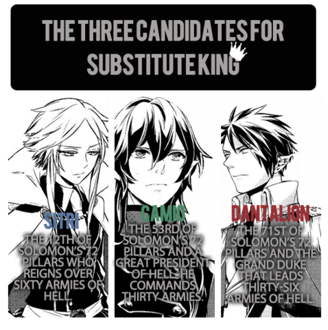 File:The Three Candidates.png