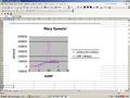 Warp speed factor chart diagram.png