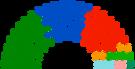Republic of O'Brien election 923.5.
