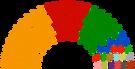 Republic of O'Brien election 938.5.