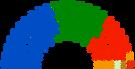 Republic of O'Brien election 983.5