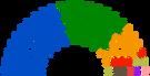 Republic of O'Brien election 918.5.