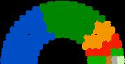 Republic of O'Brien elections 1028.5.