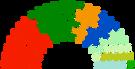 Republic of O'Brien election 968.5.