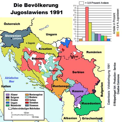 File:Bevoelkerungsgruppen-Jugoslawien.png