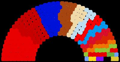 Ukranian 1931 election Alt' 1921 Game-
