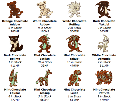 File:Chocolate Shop Items.png