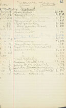 1941 GoddardFosterCareExpences