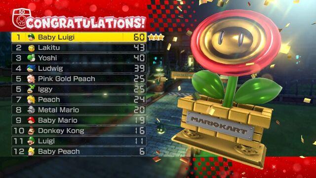 File:Flower Cup (Mario Kart 8).jpg