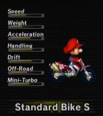 Baby Mario on Standard Bike S