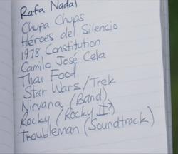Cap list Spain
