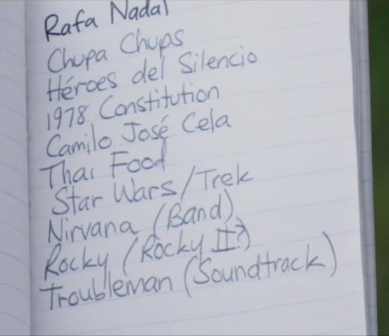 File:Cap list Spain.png