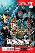 Guardians of the Galaxy Vol 3 11.NOW