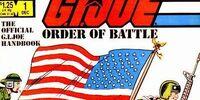G.I. Joe: Order of Battle Vol 1