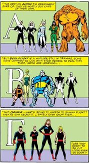 Alpha Beta Gamma Flights (Earth-616) - Alpha Flight Vol 1 001