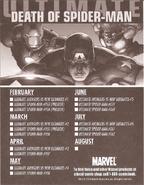 Death of Spider-Man Checklist