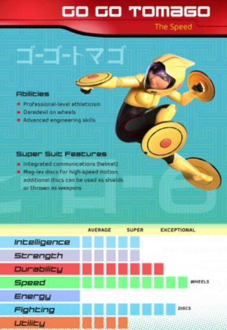 File:BH6 Card Go Go Tomago.png