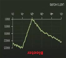 BAWSAQ-Template-Graph-4