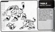Trebleprofile1