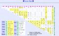Megami Tensei Fusion Chart.png