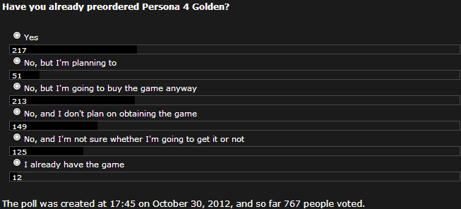 Poll 35 Persona 4 Golden Preorders