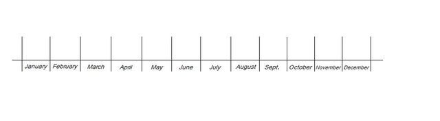 File:Year Timeline.jpg